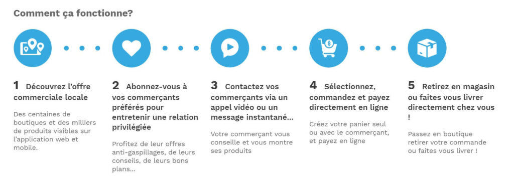 annecy shopping application